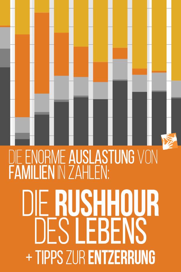 Rushhour des Lebens: Synthetischer Lebensverlauf einer Mutter