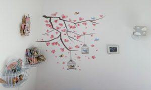 Kinderzimmer Neugestaltung mit wenig Aufwand